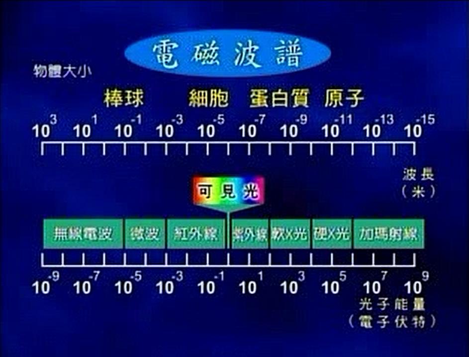 spectrum-1.mpeg